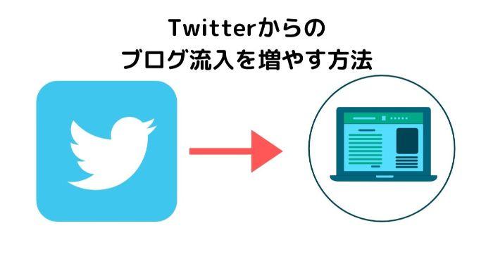 TwitterからブログPVを上げる方法